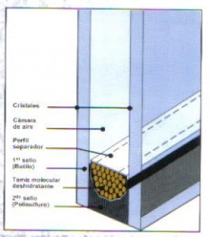 ventanas, puertas con doble vidriado hermÉtico termopanel